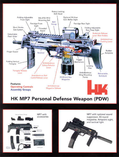 MP7 3copy <!  :en  >HK MP7 PDW. Serious Compact Firepower<!  :  >