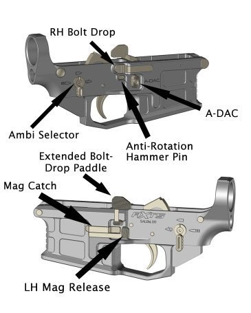 AXTS A DAC Ambi AR Lower Receiver Graphic Updated 1 29 11 <!  :en  >AXTS A DAC Ambidextrous Dual Action Catch AR (AR 15/AR 10) Lower Receiver Series for Improved Speed and Handling/Ergonomics: Meet the AX556 and AX762 Ambi AR Lowers<!  :  >