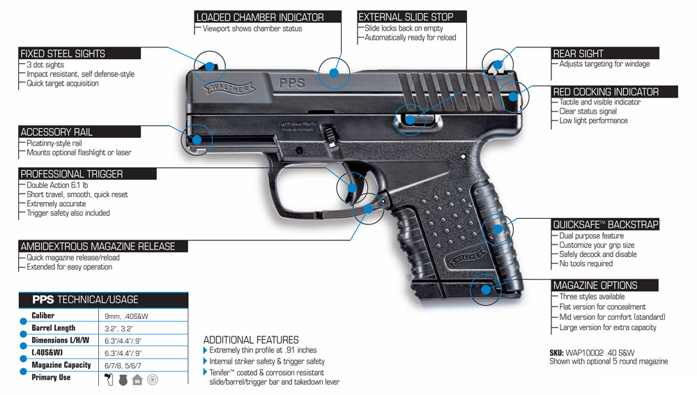 Walther PPS Compact 9mm Pistol Data Walther PPS (Police Pistol Slim) Single Stack, Striker Fired 9mm Compact/Sub Compact Pistol for Concealed Carry (CCW) Applications and Covert Missions/Operations