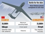 Chinese_Harbin_BZK-005_versus_General_Atomics_MQ-1_Predator_UAS_UAV_Drone_Aircraft_Graphic_Sunday_Times_1