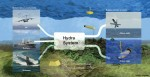 DARPA_Hydra_System_1_small