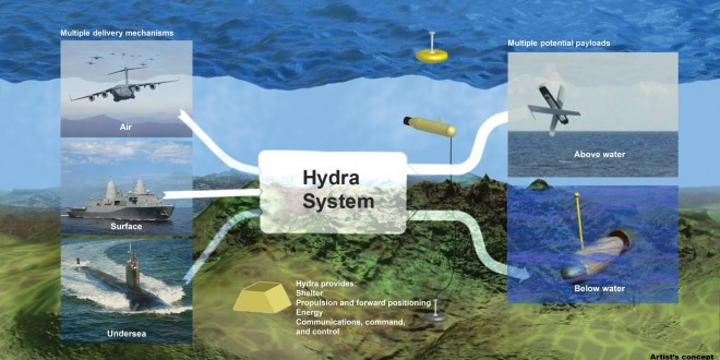 DARPA's Hydra System: The Many-Headed Sea Monster Goes High-Tech and Robotic