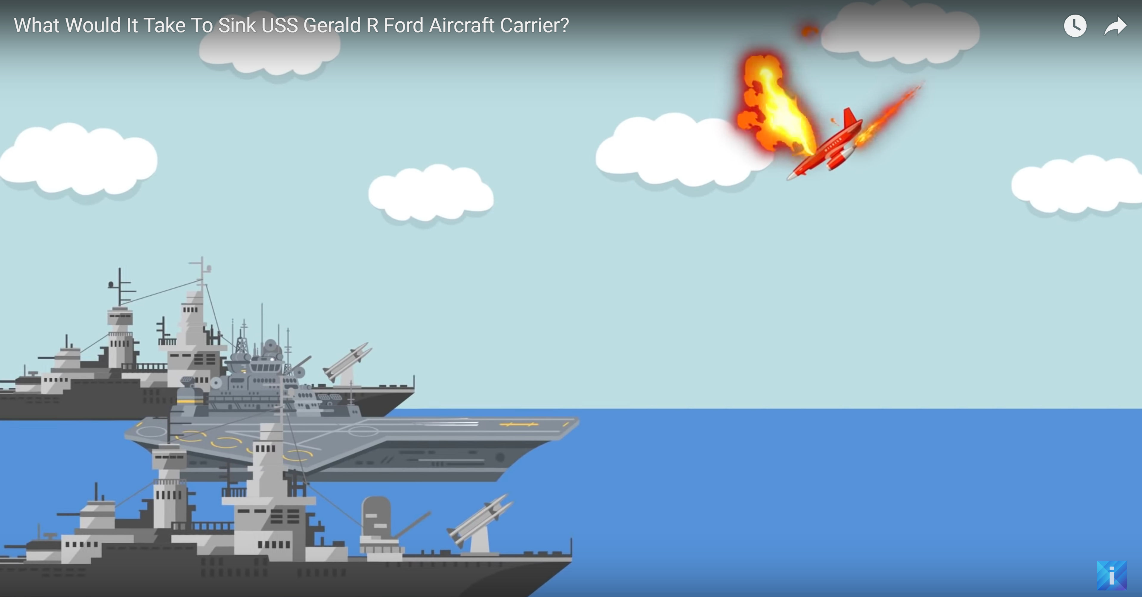 Gerald R  Ford Class US Aircraft Carrier Defenses/Survivability