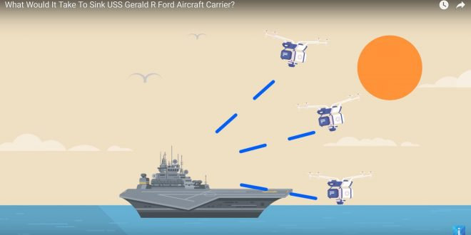 Gerald R. Ford Class US Aircraft Carrier Defenses/Survivability Analysis Animation by The Infographics Show: How Well is it Protected?