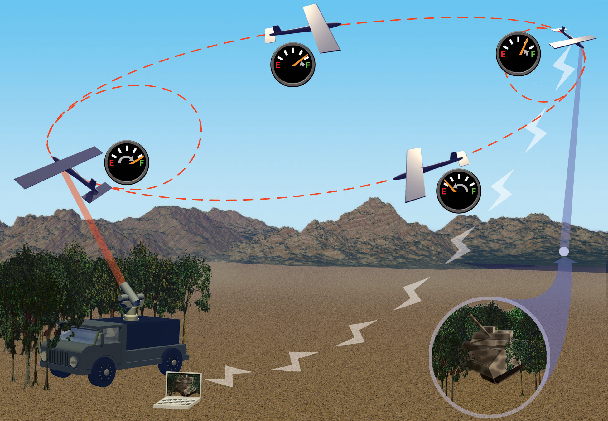 """LaserMotive and Lockheed Martin Skunk Works Developing """"Power Beaming"""" In-Flight Laser-Recharging for UAS/UAV/Drone Aircraft: Are Wireless-Powered/Laser Beam-Powered """"Eternal"""" Armed/Weaponized Unmanned Combat Aircraft Soon to Become the Norm?"""