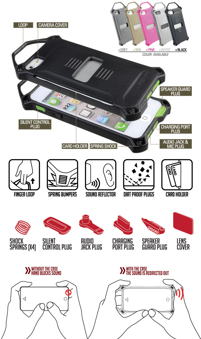 Strike Industries (SI) Battle Case for iPhone 5 (and iPhone 4/4S) Protects from Dirt, Sand, and Water Splash!