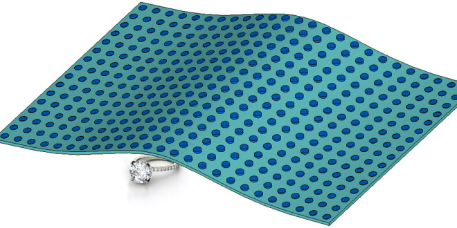 UC San Diego Research Team Invents Teflon/Ceramic Metamaterial Visual Stealth/Adaptive Camouflage/Visual Cloaking Tech: Lighter, Slimmer, Better Invisibility Cloak for Future Warfare?